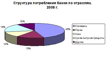 banka_3_2009.jpg