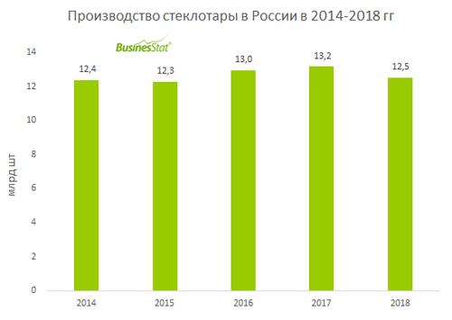 2019_businesstat.png